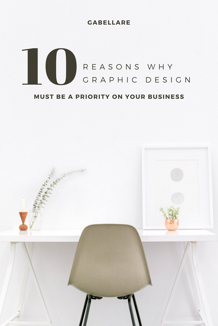 10 Reasons Graphic Design Must be a Priority on your Business